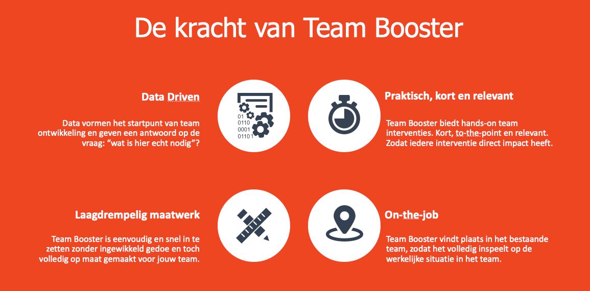 De kracht van Team Booster | VDS