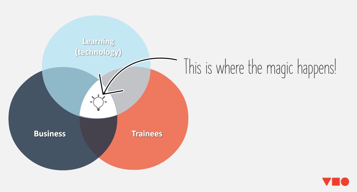 Vds webinar traineeship van de toekomst